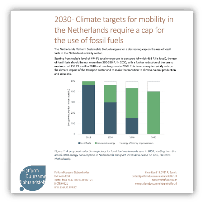 2030 – Climate targets for mobility in the Netherlands require a cap for the use of fossil fuels