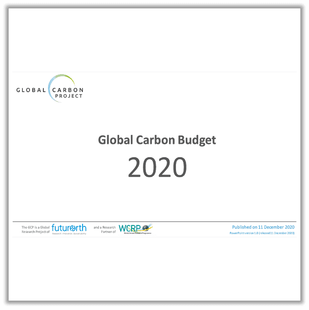 Global Carbon Budget 2020